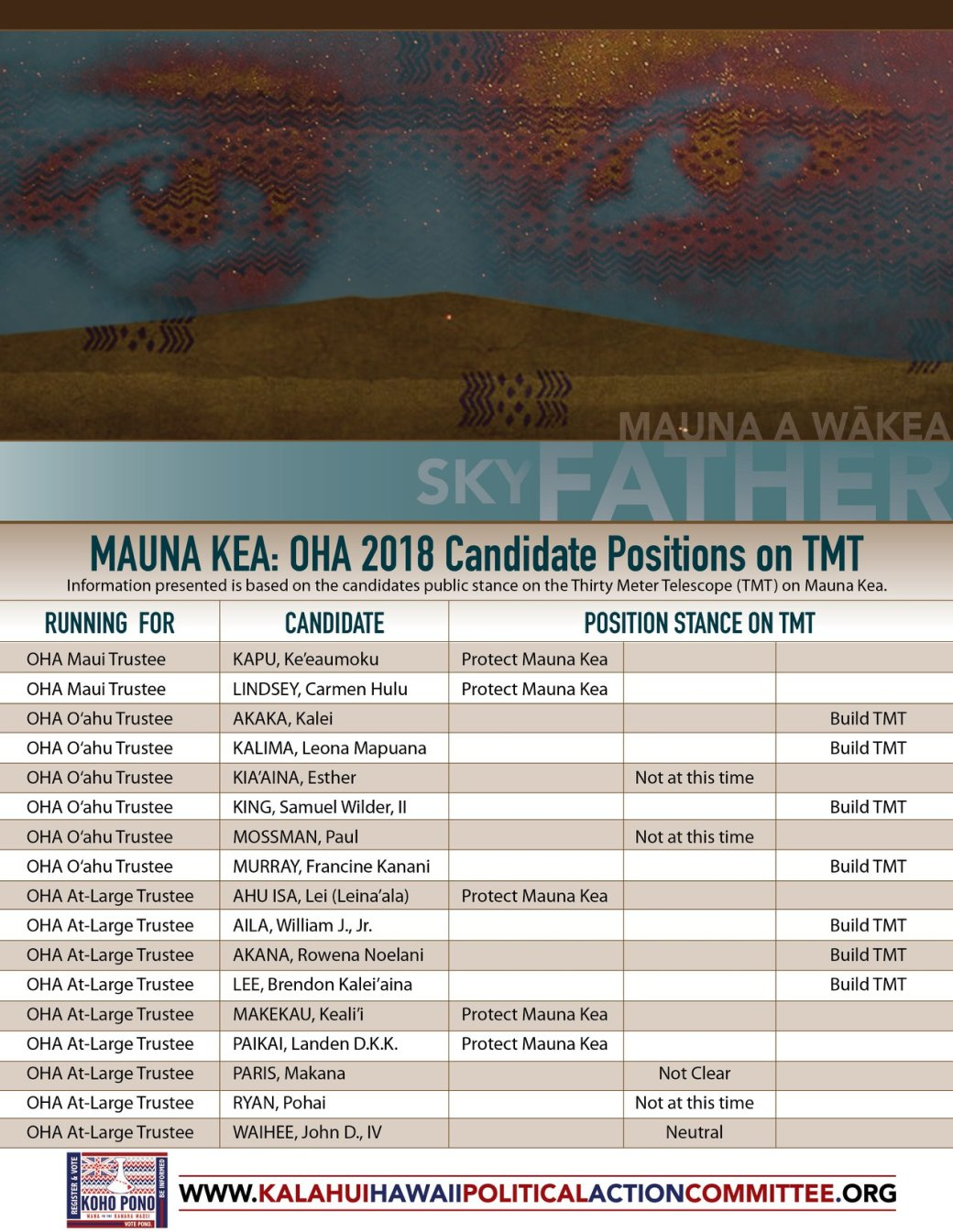 UPDATED Mauna Kea Flyer 2